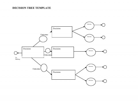 003 Singular Free Decision Tree Template In Word Or Excel Photo 480