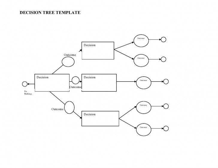 003 Singular Free Decision Tree Template In Word Or Excel Photo 728