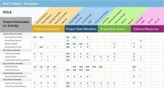 003 Singular Project Management Statu Report Template Excel Inspiration  Progres Update320