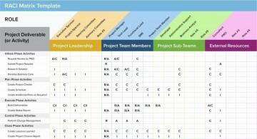 003 Singular Project Management Statu Report Template Excel Inspiration  Progres Update360