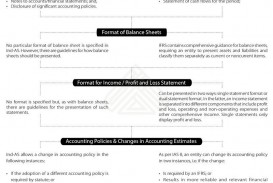003 Singular Statement Of Cash Flow Template Ifr Picture  Excel