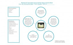 003 Staggering Thematic Unit Lesson Plan Example  Template