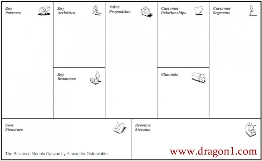 Business Model Canvas Template Addictionary