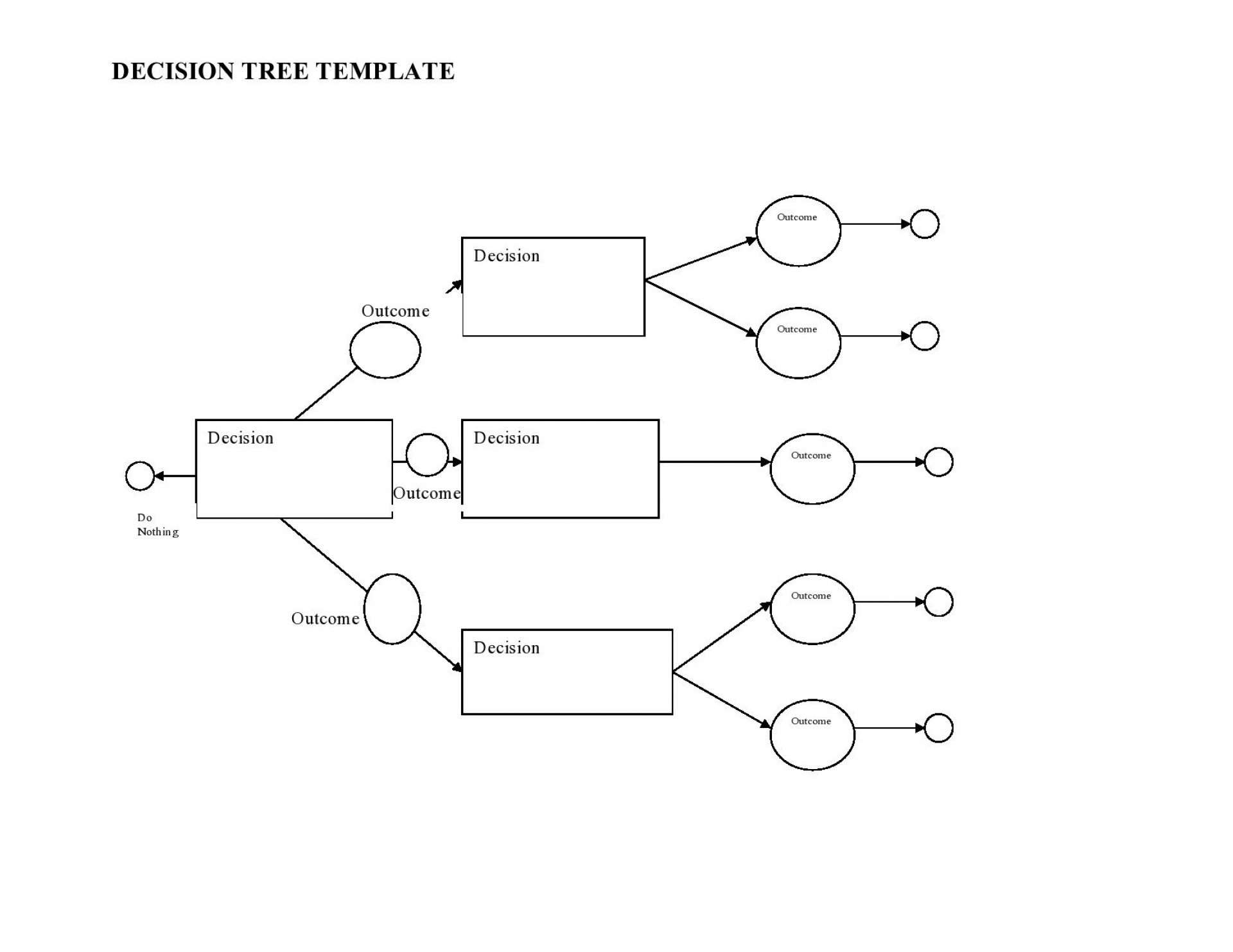 003 Striking Decision Tree Diagram Template Excel Inspiration  Chart1920