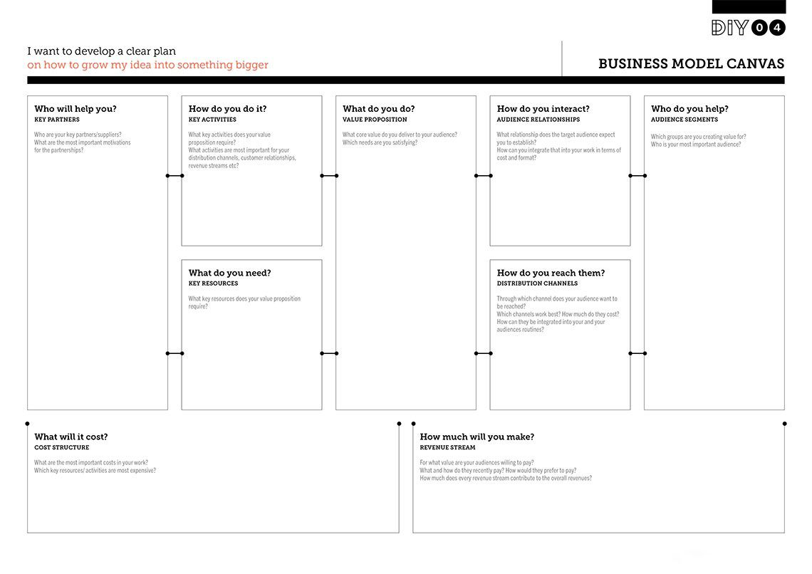 003 Stunning Busines Model Generation Template Excel Highest Quality Full