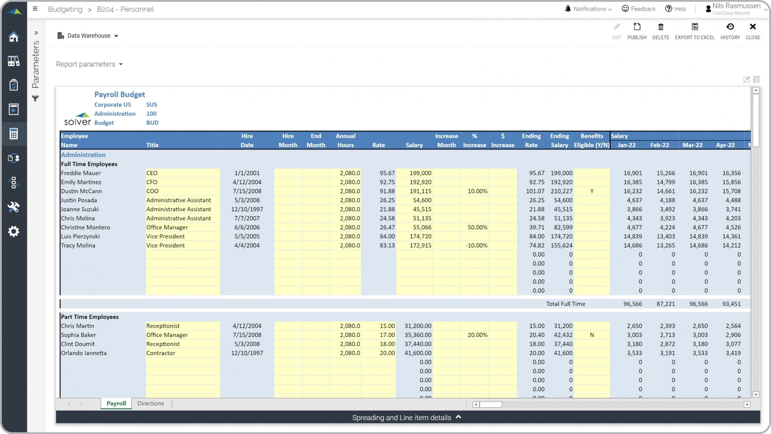 003 Stupendou Free Line Item Budget Template Sample Full