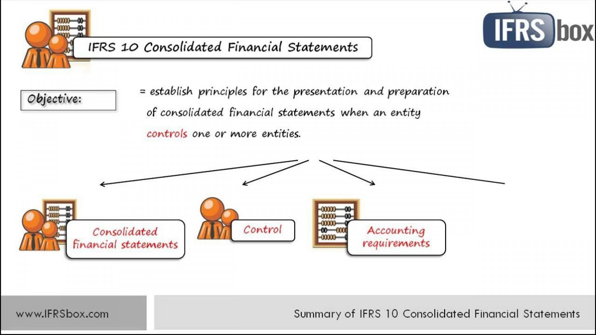 003 Stupendou Ifr Income Statement Format Excel Image 1920