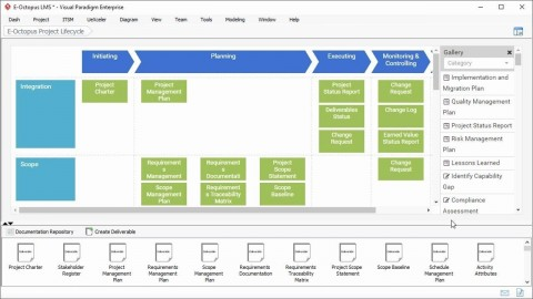 003 Stupendou Project Management Plan Template Pmi Highest Quality  Pmp Pmbok480