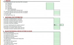 003 Surprising Professional Development Plan Template For Engineer Picture  Engineers Goal Example