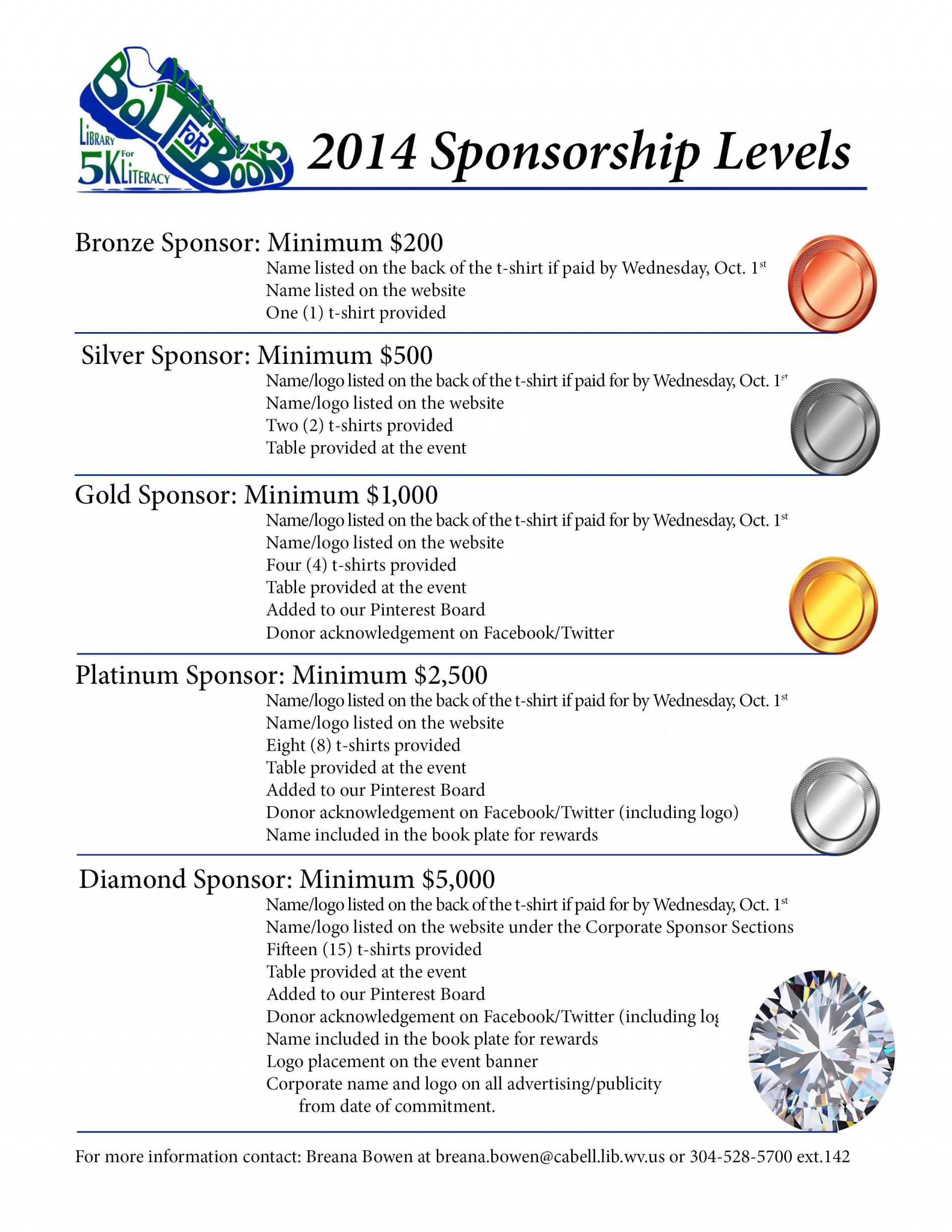 003 Top Event Sponsorship Form Template High Definition  Sponsor Request1920