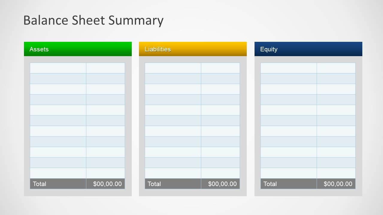 003 Top Simple Balance Sheet Template High Def  Example For Small Busines Sample A ChurchFull
