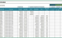 003 Unbelievable Account Receivable Excel Spreadsheet Template Design  Management Dashboard Free