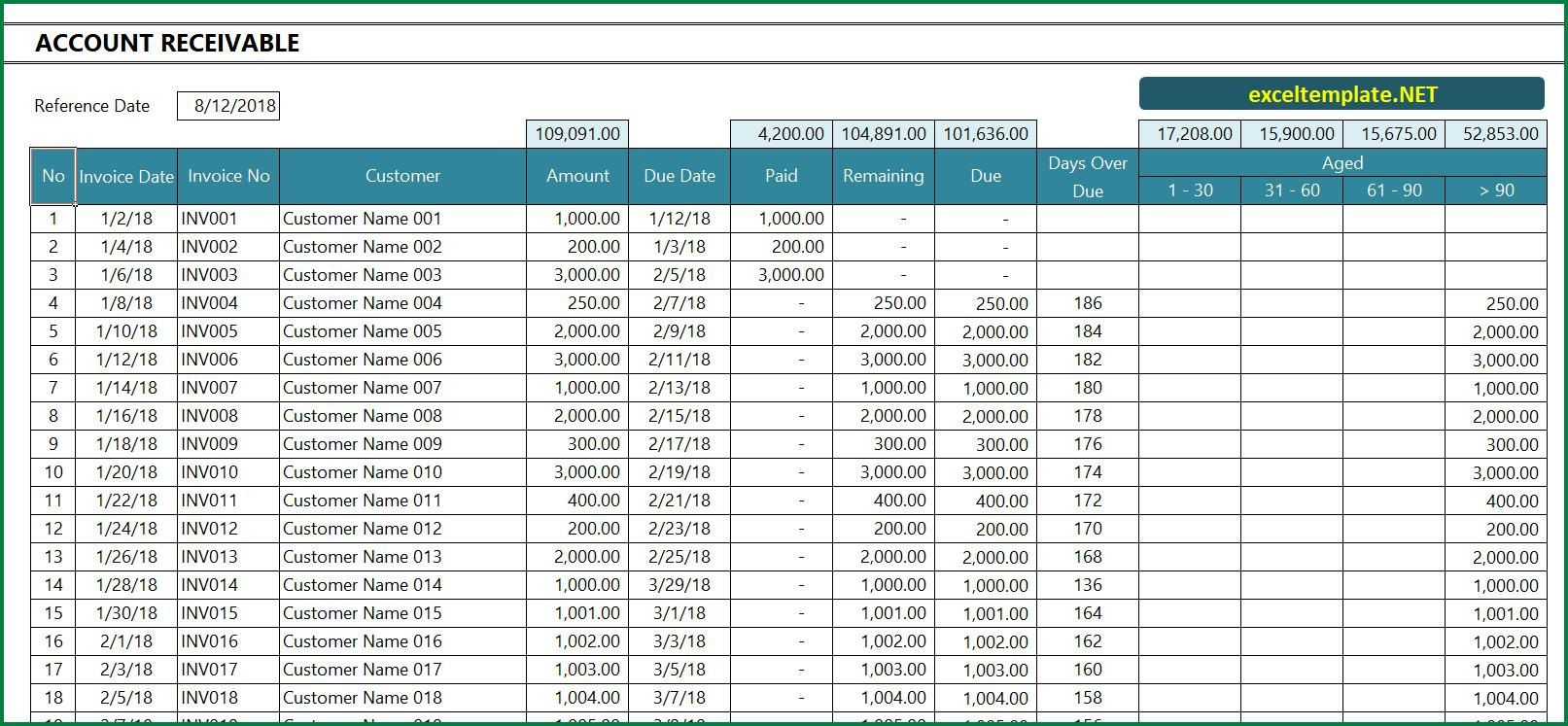 003 Unbelievable Account Receivable Excel Spreadsheet Template Design  Management Dashboard FreeFull