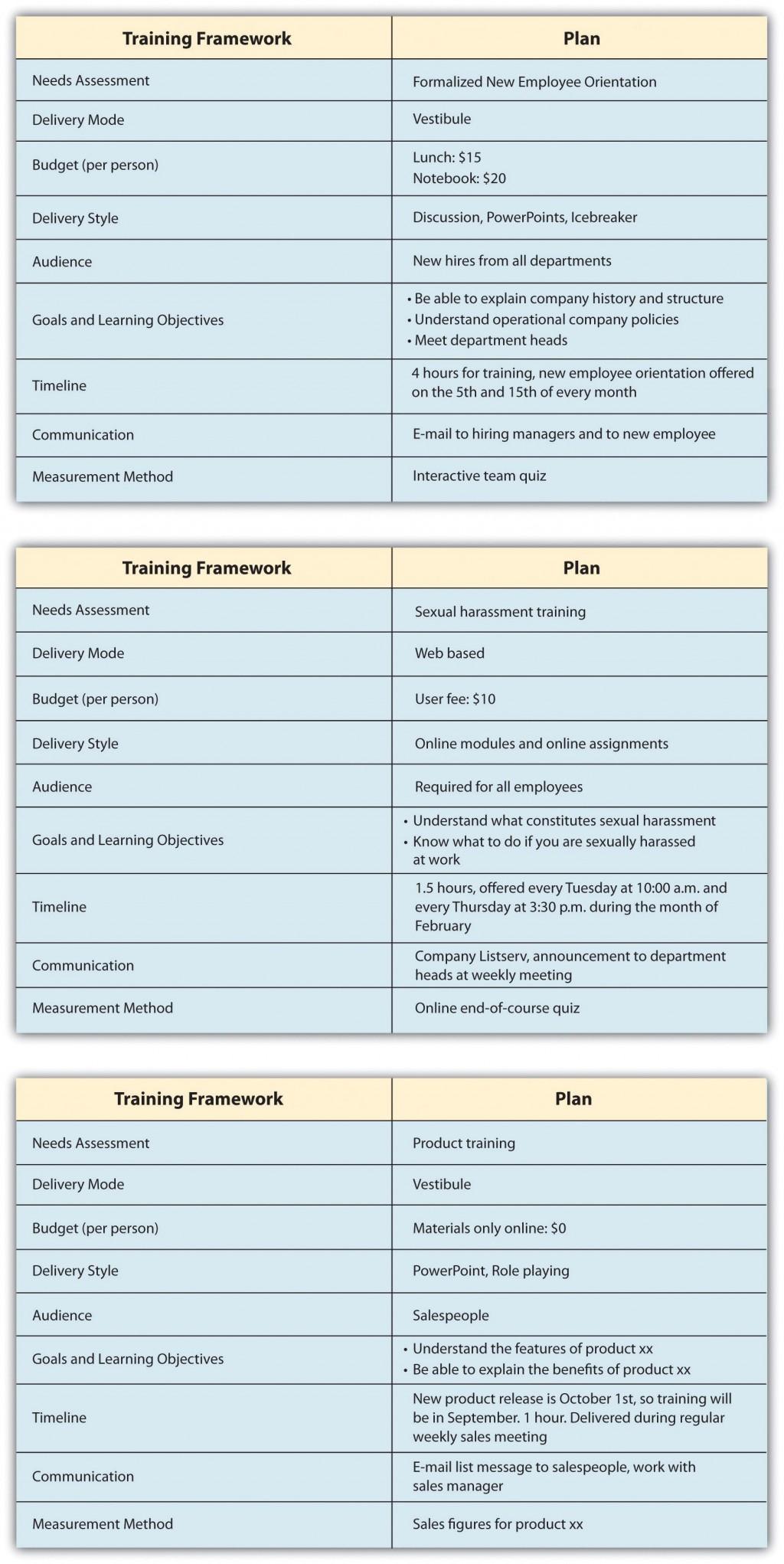 003 Unbelievable Employee Development Plan Example Sample  Workforce Personal CareerLarge