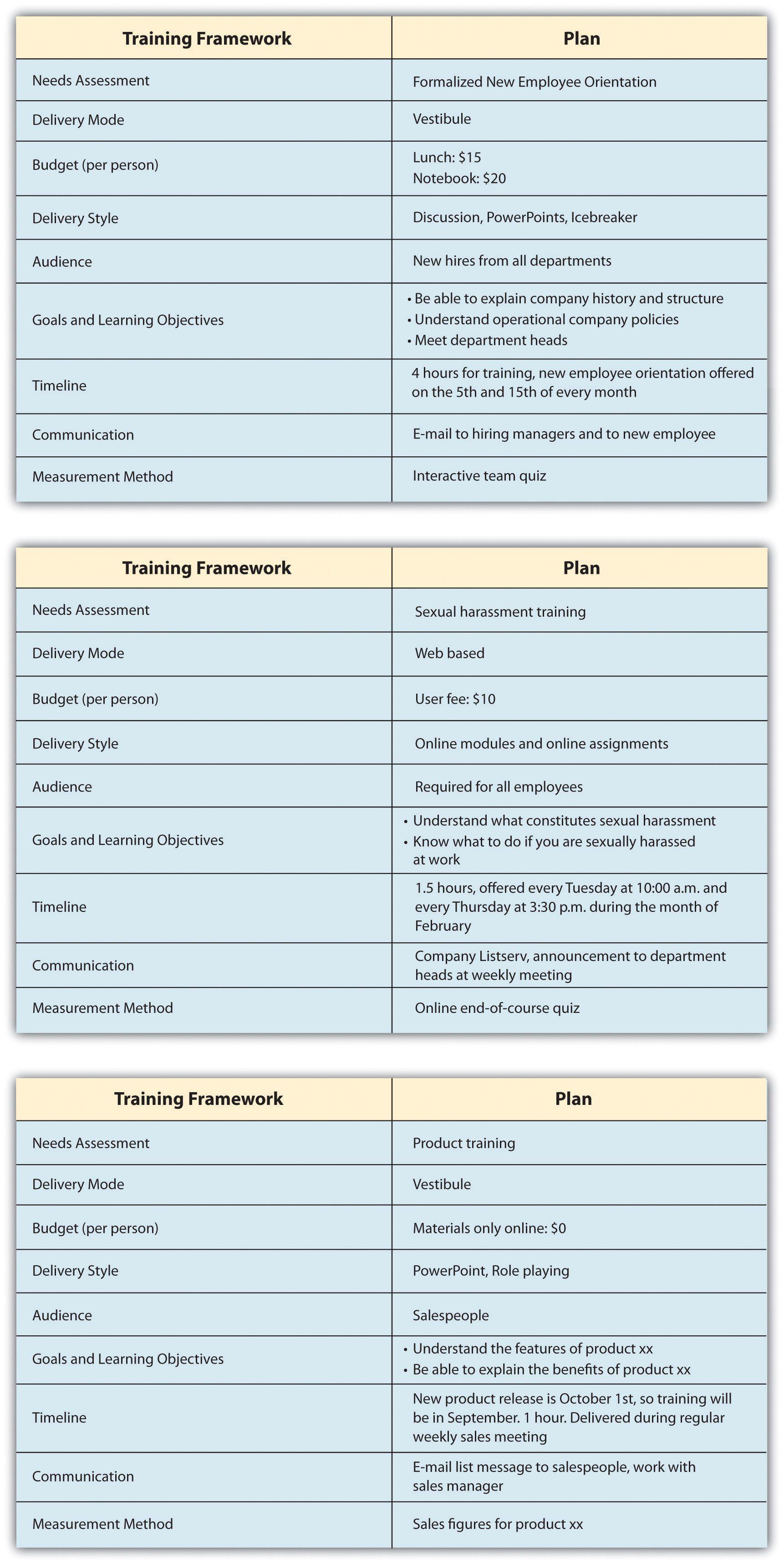 003 Unbelievable Employee Development Plan Example Sample  Workforce Personal CareerFull