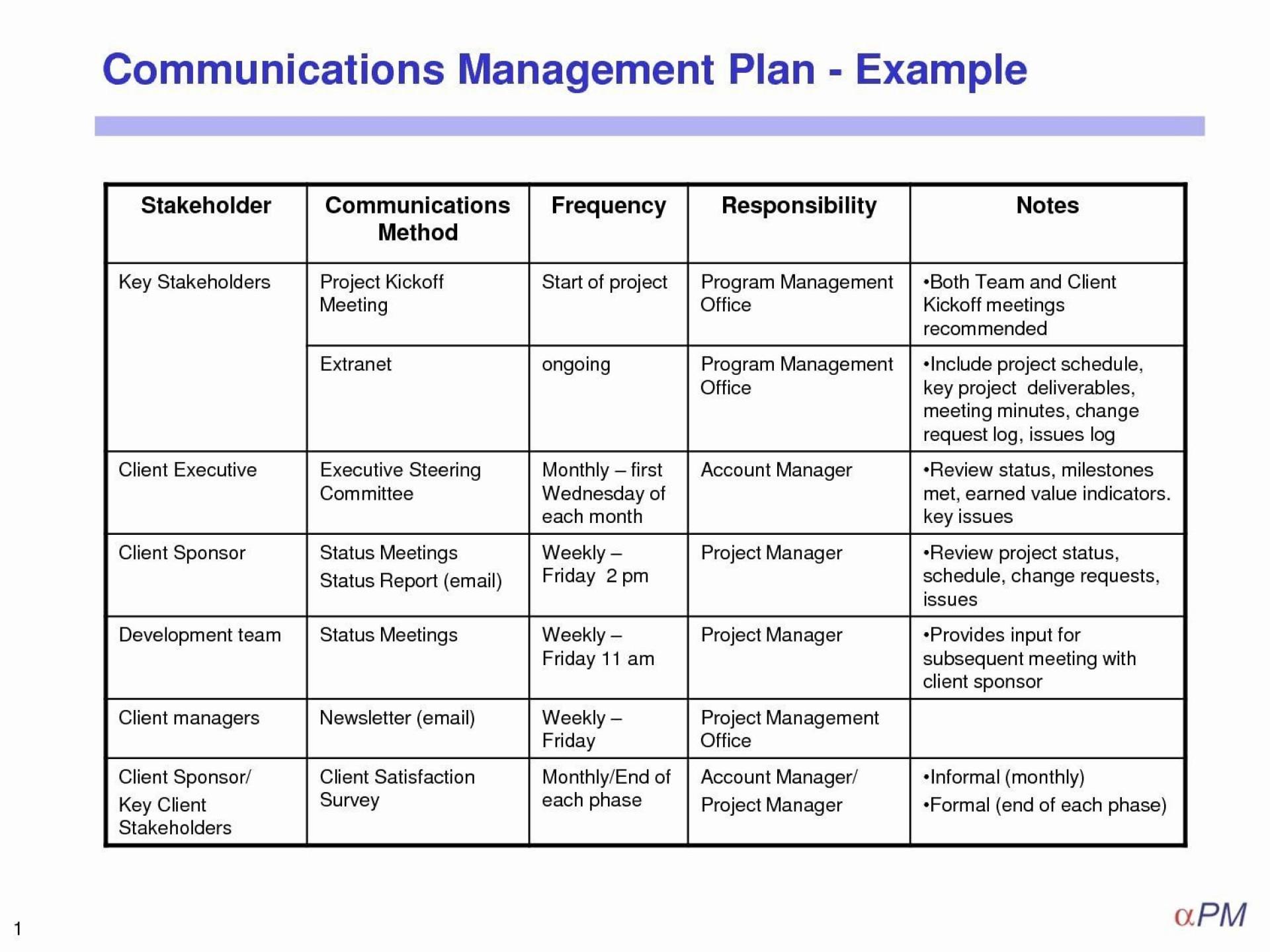 003 Unbelievable Project Management Plan Template Doc High Definition  Example1920