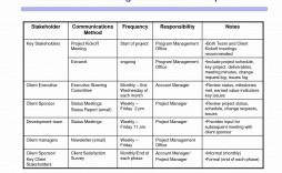 003 Unbelievable Project Management Plan Template Doc High Definition  Example