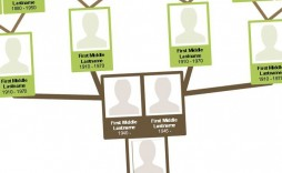 003 Unforgettable Family Tree Template Word Free Download Picture