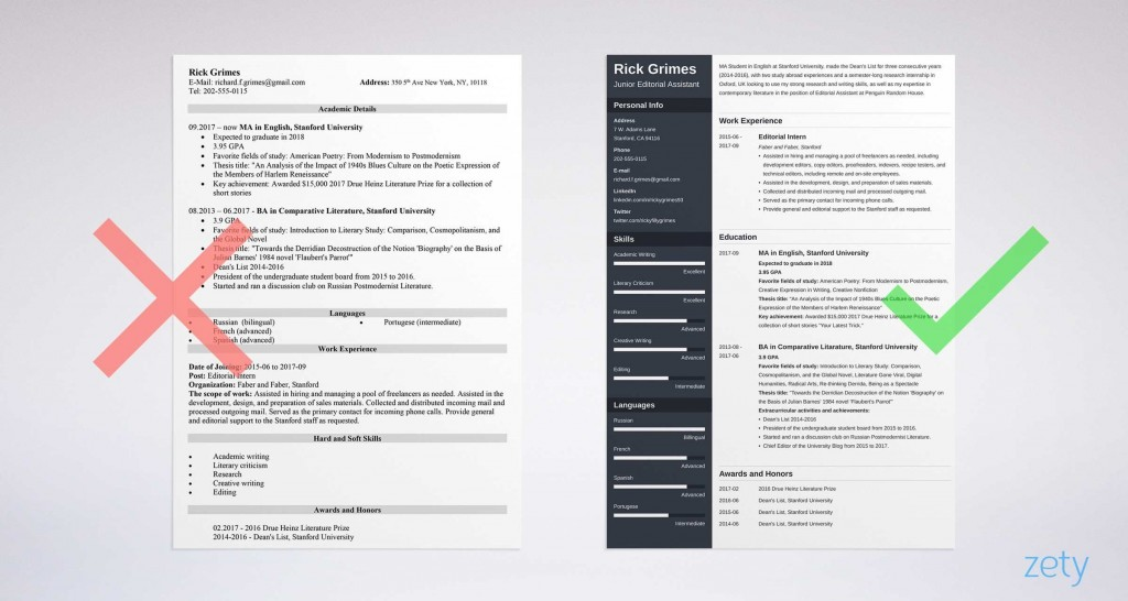 003 Unforgettable Graduate Student Resume Template Word High Def Large