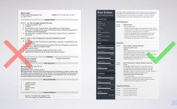 003 Unforgettable Graduate Student Resume Template Word High Def