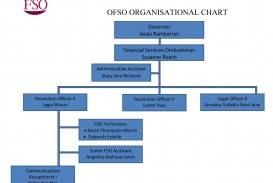 003 Unforgettable Microsoft Org Chart Template Inspiration  Visio Organization Office