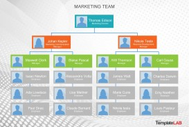003 Unforgettable M Office Org Chart Template Highest Quality  Microsoft Free Organizational