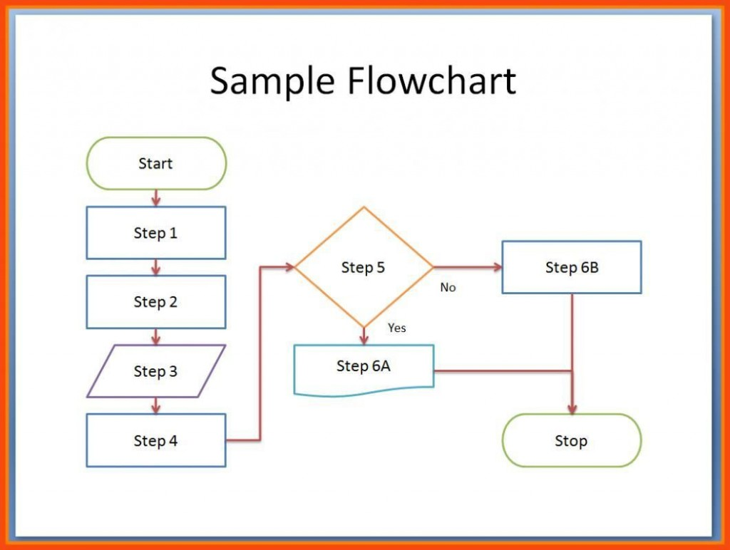 003 Unforgettable M Word Flow Chart Template High Definition  Microsoft Flowchart Download Free 2010Large