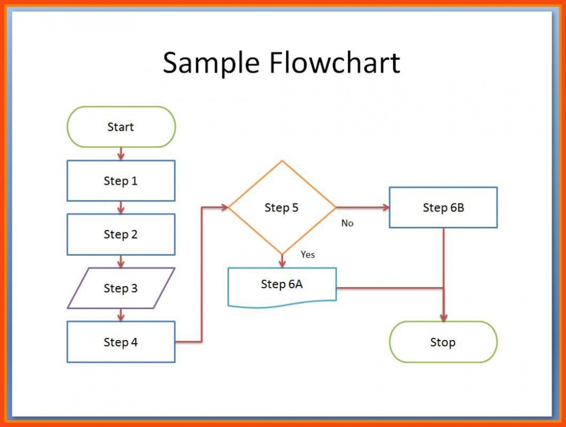 003 Unforgettable M Word Flow Chart Template High Definition  Microsoft Flowchart Download Free 20101920
