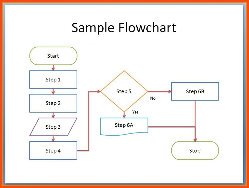 Ms Word Flow Chart Template Addictionary