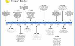 003 Unforgettable Timeline Template In Word Highest Clarity  2010 Wordpres Free
