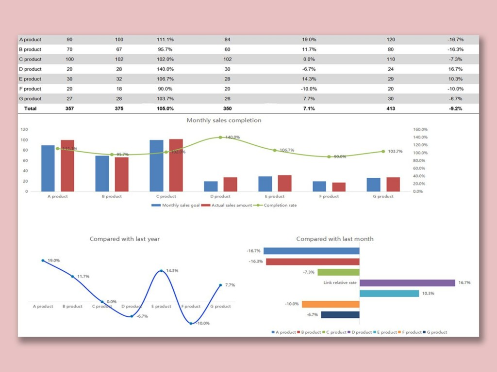 003 Unique Monthly Sale Report Template Inspiration  Spreadsheet Excel Free Sample Word Format InLarge