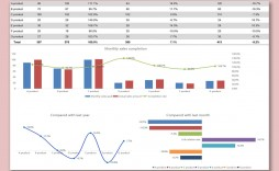 003 Unique Monthly Sale Report Template Inspiration  Spreadsheet Excel Free Sample Word Format In