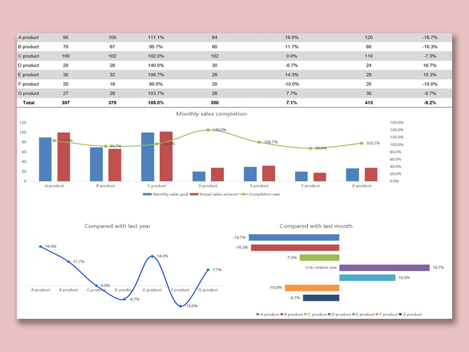 003 Unique Monthly Sale Report Template Inspiration  Spreadsheet Excel Free Sample Word Format InFull