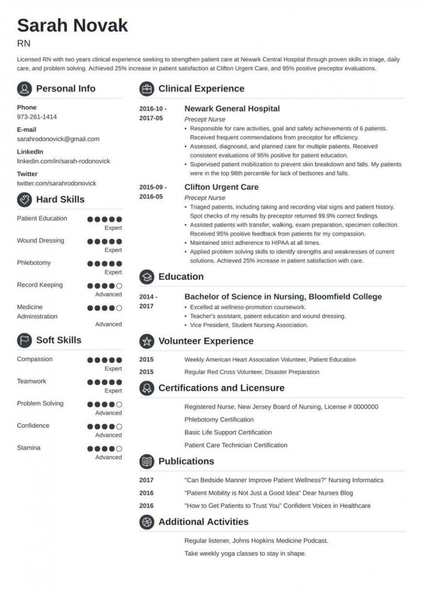 003 Unique New Rn Resume Template Sample 1400