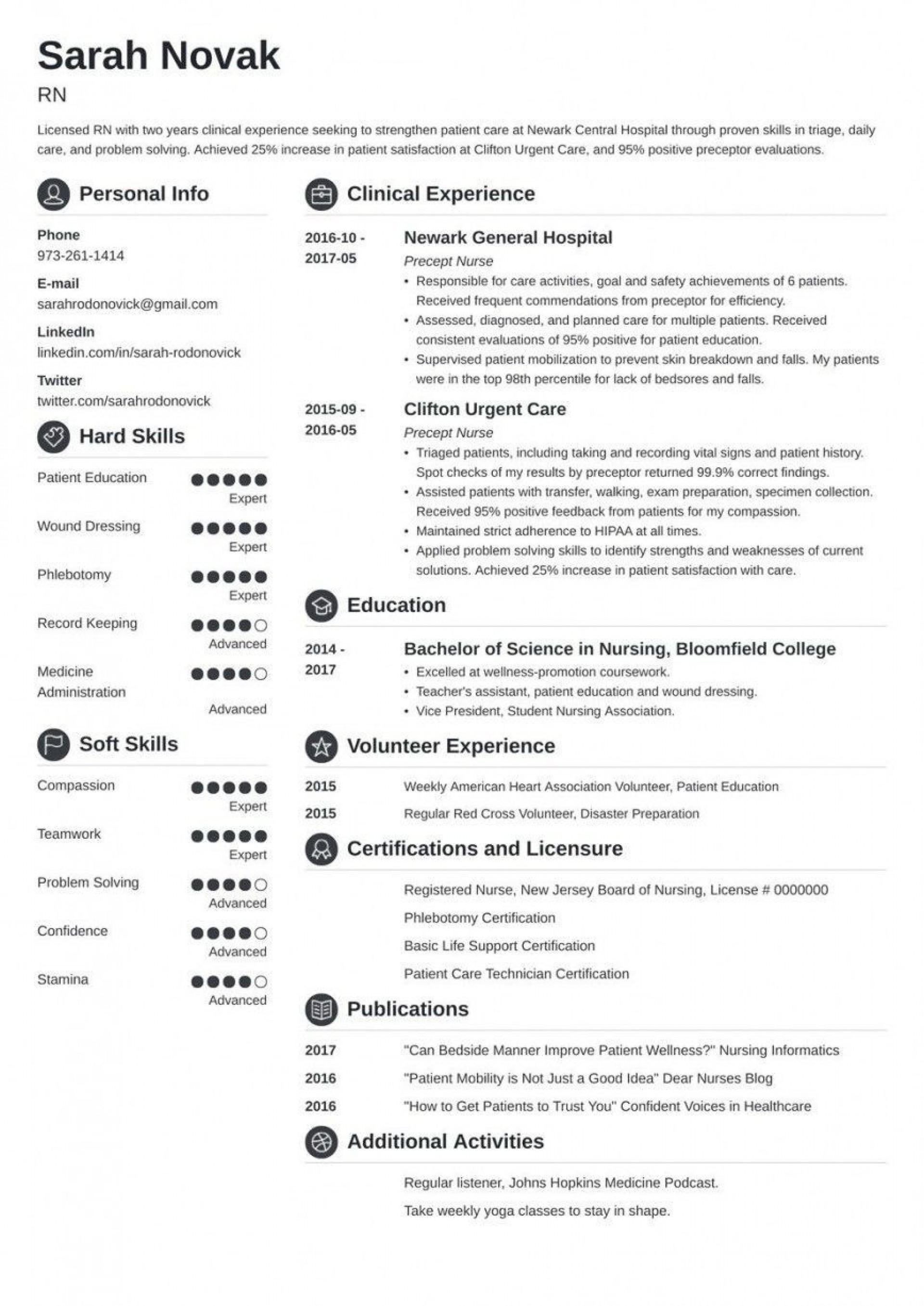 003 Unique New Rn Resume Template Sample 1920