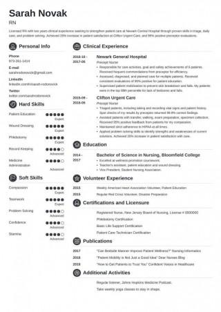 003 Unique New Rn Resume Template Sample 320