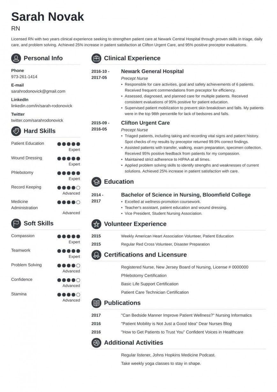 003 Unique New Rn Resume Template Sample 868