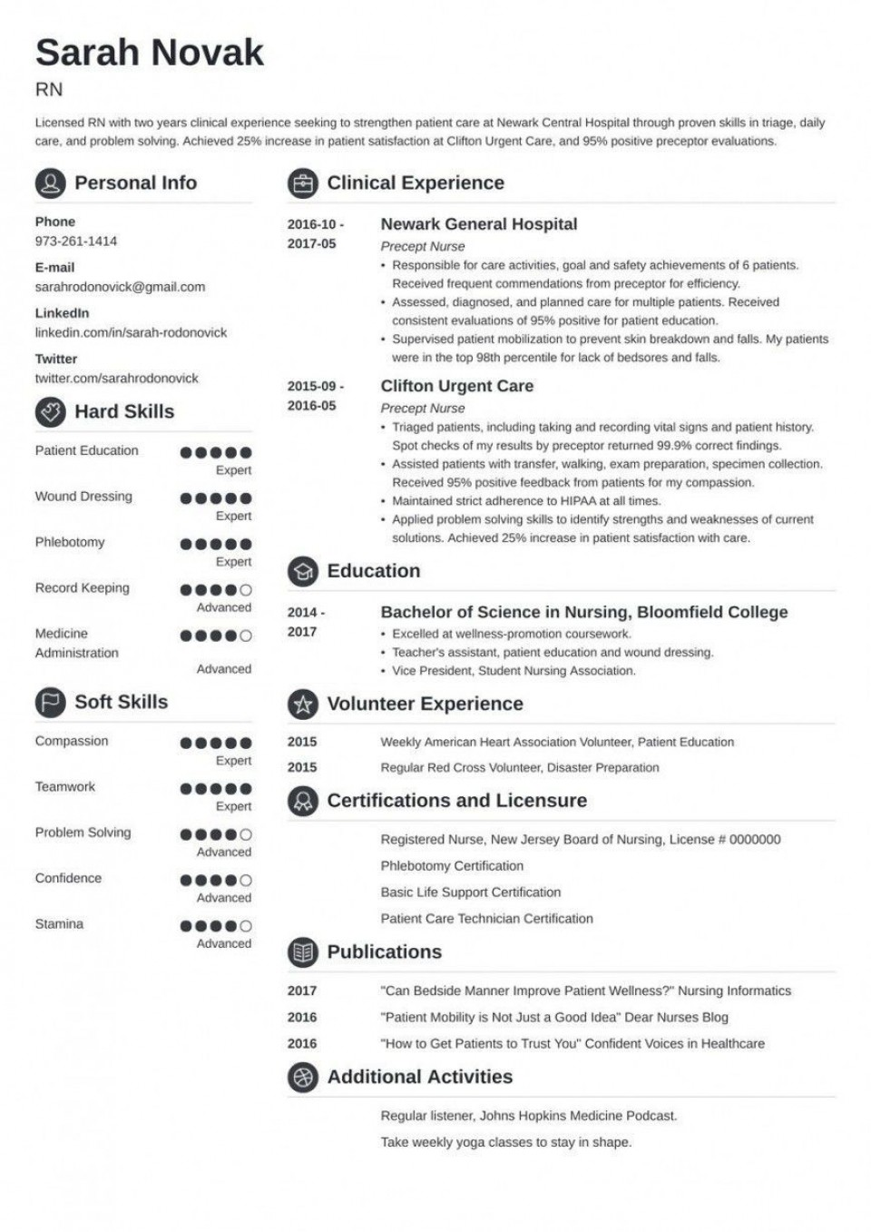 003 Unique New Rn Resume Template Sample 960