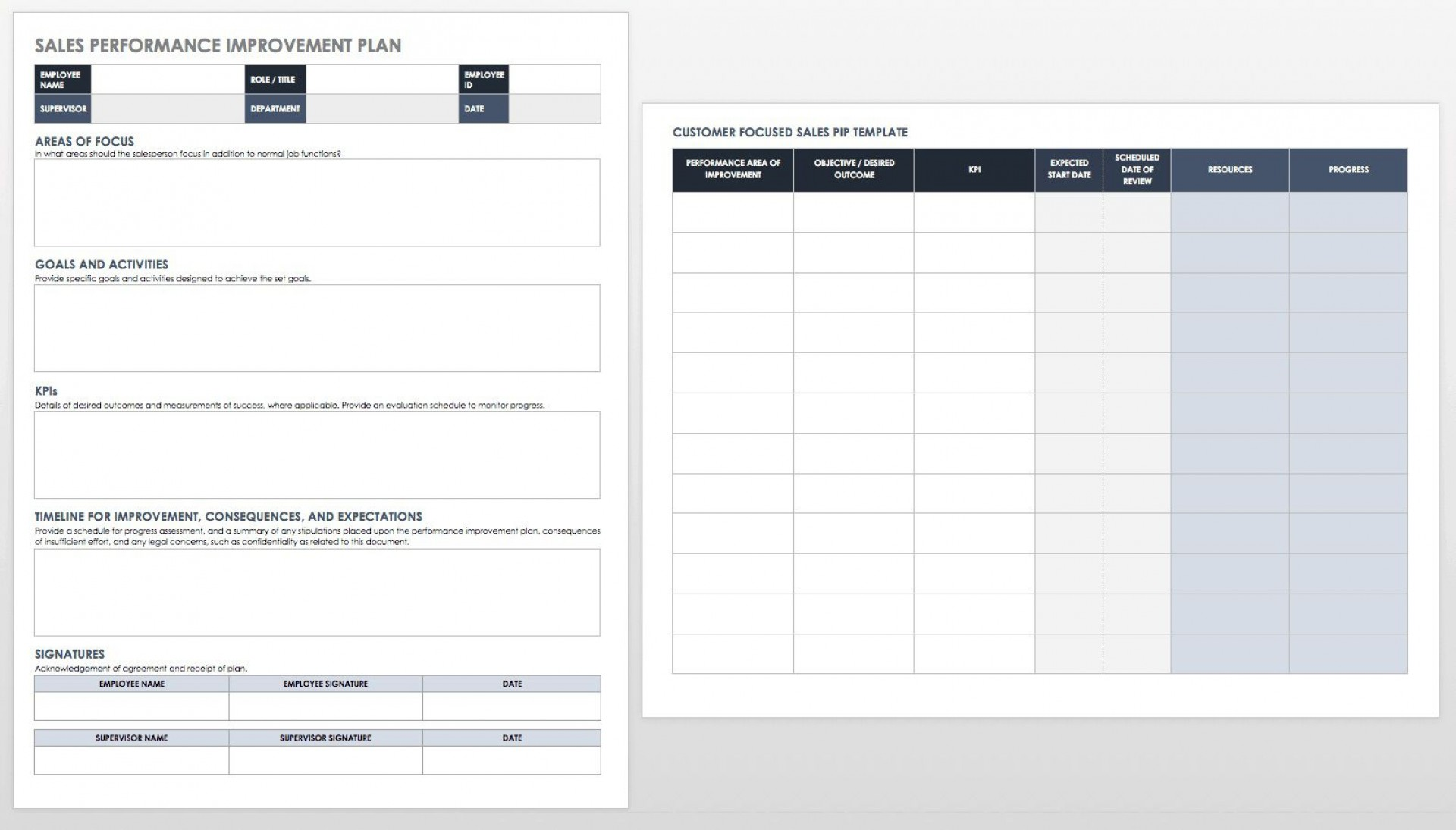 003 Unusual Employee Improvement Plan Template High Definition  Work Performance Example1920