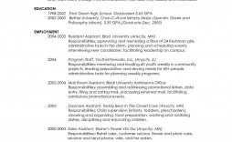 003 Unusual Grad School Application Cv Template Idea  Graduate Microsoft Word