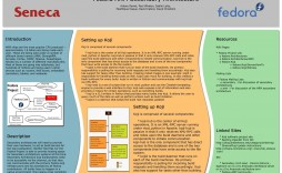 003 Unusual Scientific Poster Template Free Powerpoint High Def  Research Presentation