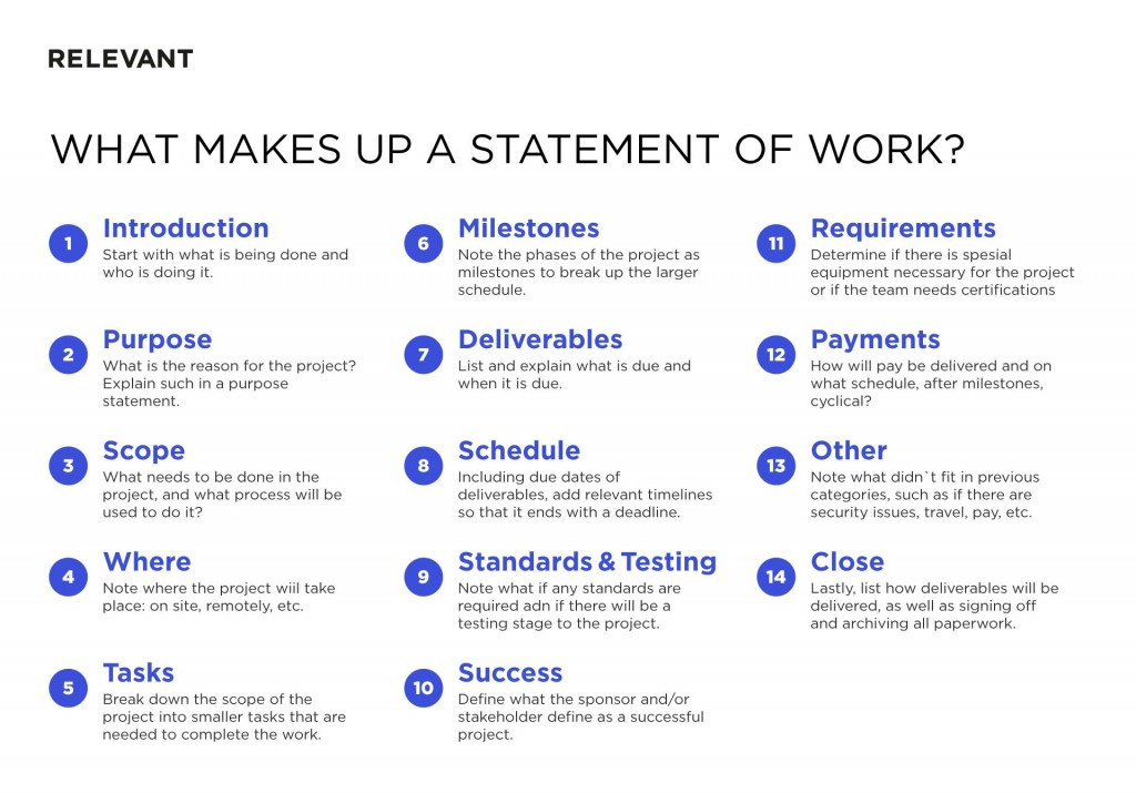 003 Unusual Statement Of Work Example Software Consulting Sample Large