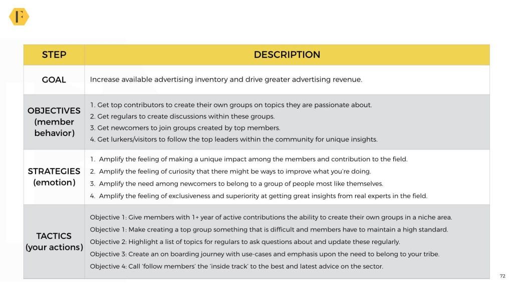 003 Unusual Strategic Plan Word Template Idea  Document Microsoft MarketingLarge