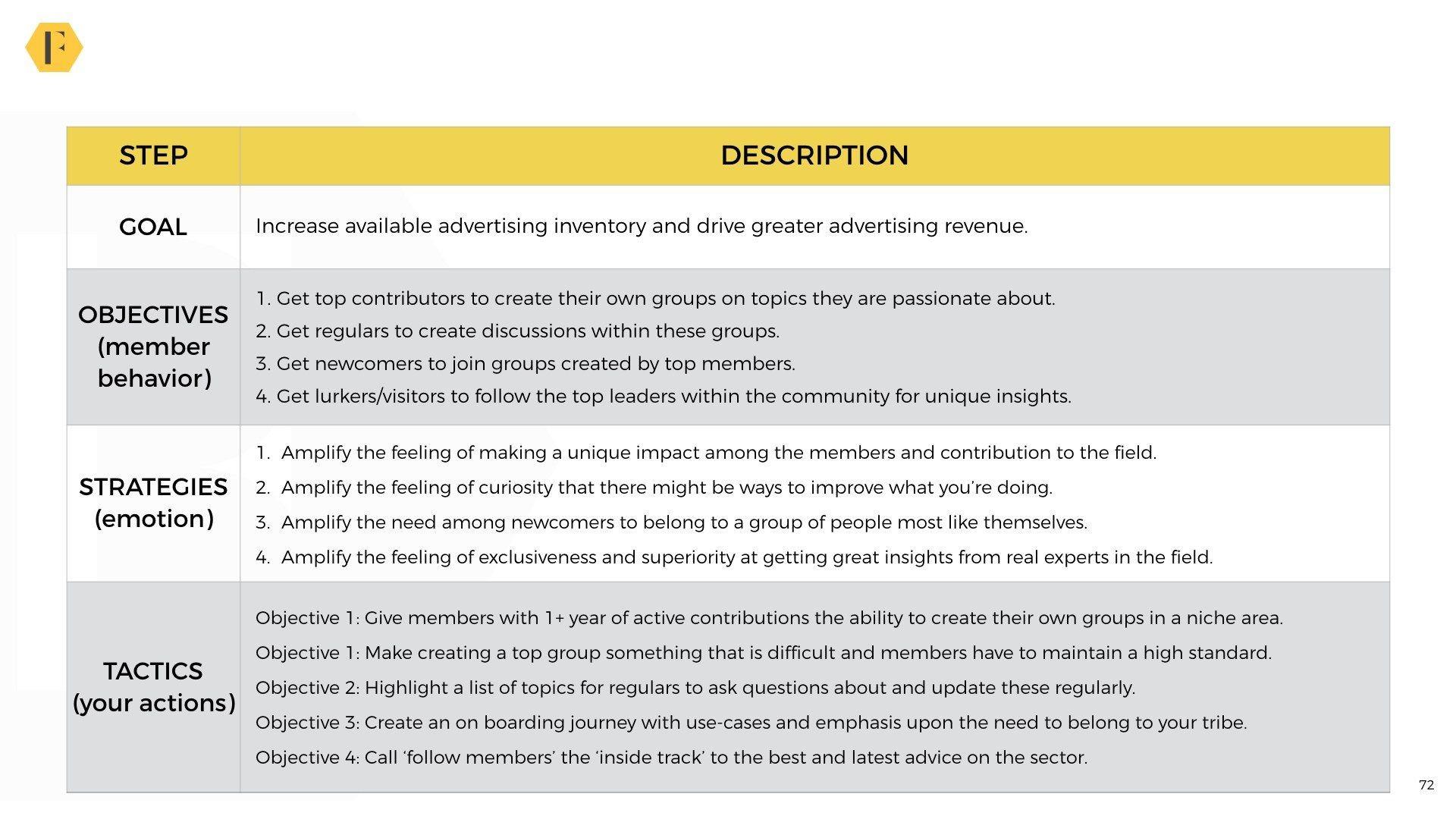 003 Unusual Strategic Plan Word Template Idea  Document Microsoft Marketing1920