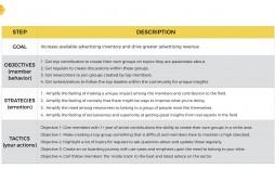 003 Unusual Strategic Plan Word Template Idea  Document Microsoft Marketing