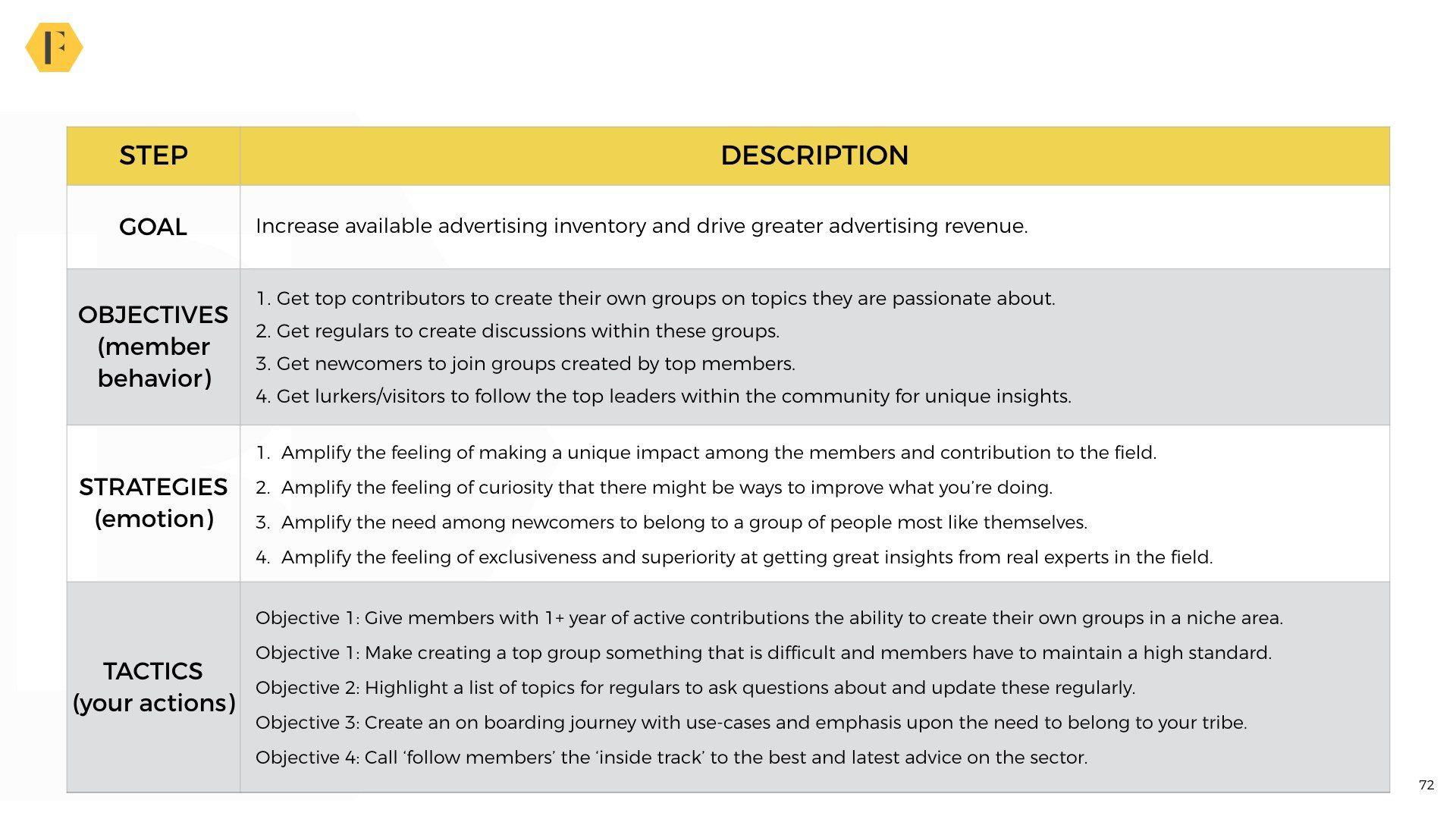 003 Unusual Strategic Plan Word Template Idea  Document Microsoft MarketingFull