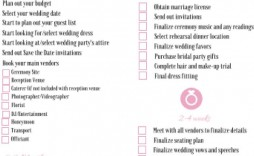 003 Wonderful Wedding Timeline Template Free Idea  Day Download For Guest Pdf