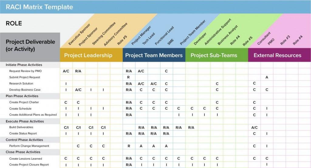 003 Wondrou Software Project Management Template Free Download Idea Large