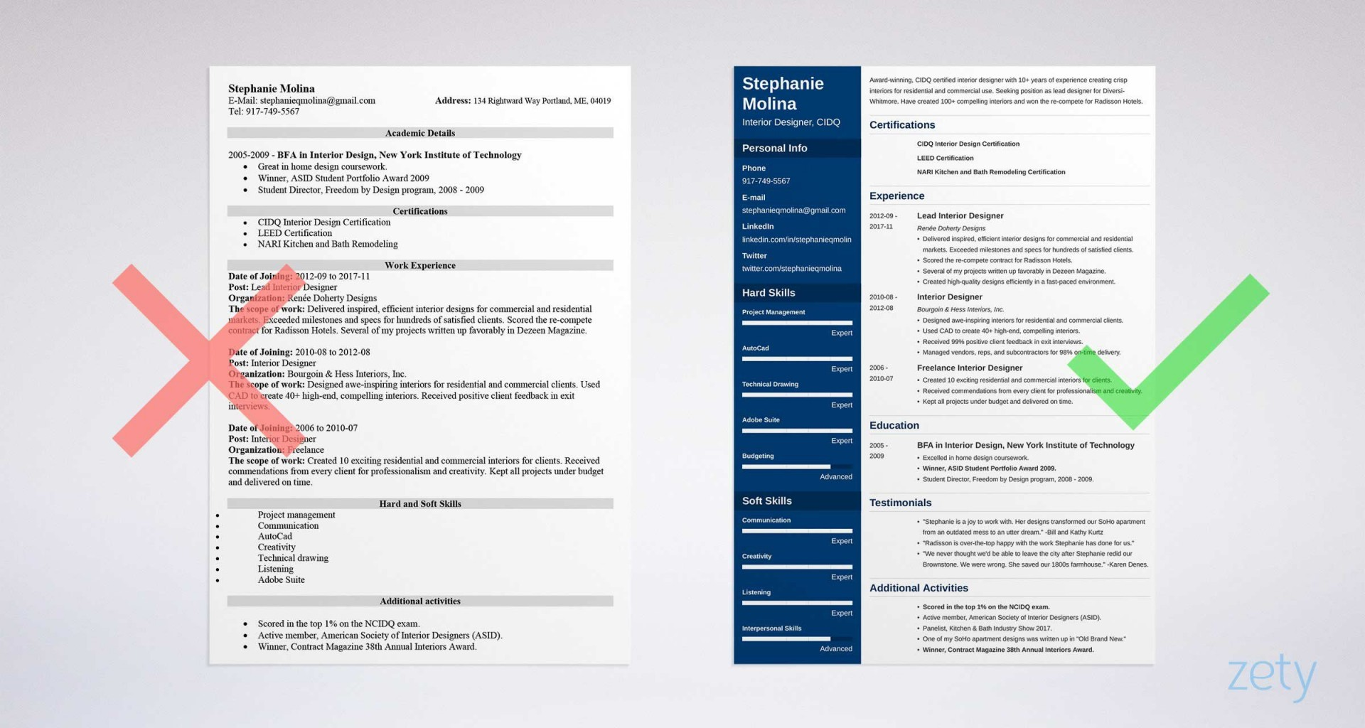 Good Resume Template Free Addictionary