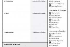 004 Amazing Lesson Plan Template Pdf Inspiration  Free Printable Format In English